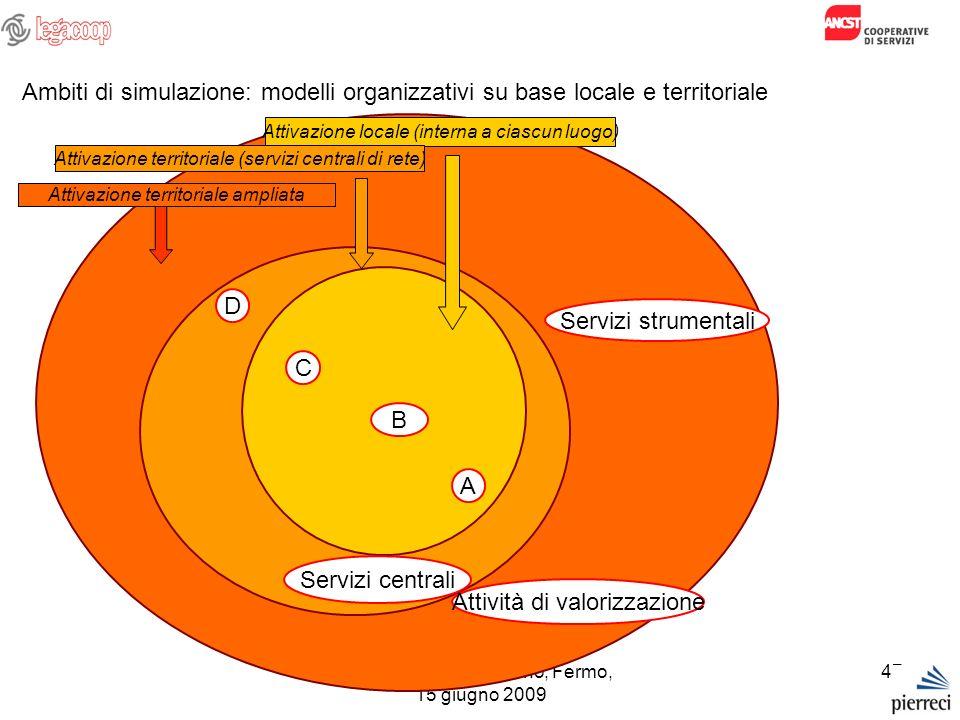 Note di Franco Tumino, Fermo, 15 giugno 2009 47 Ambiti di simulazione: modelli organizzativi su base locale e territoriale D C B A Servizi centrali At