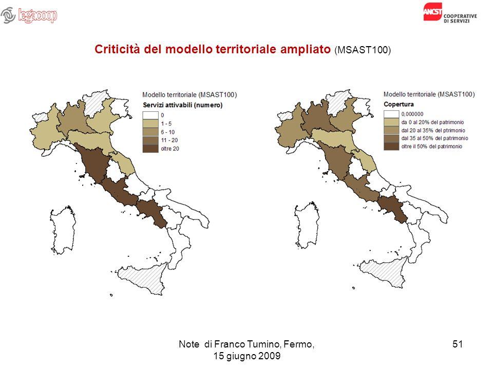 Note di Franco Tumino, Fermo, 15 giugno 2009 51 Criticità del modello territoriale ampliato (MSAST100)