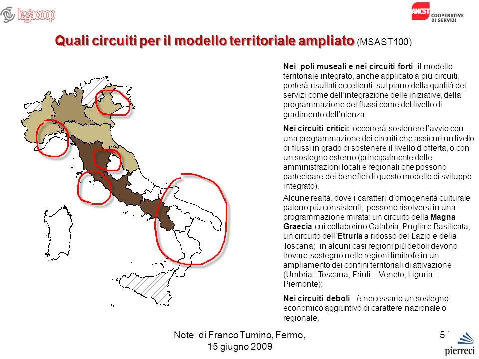 Note di Franco Tumino, Fermo, 15 giugno 2009 54 Quali circuiti per il modello territoriale ampliato Quali circuiti per il modello territoriale ampliat