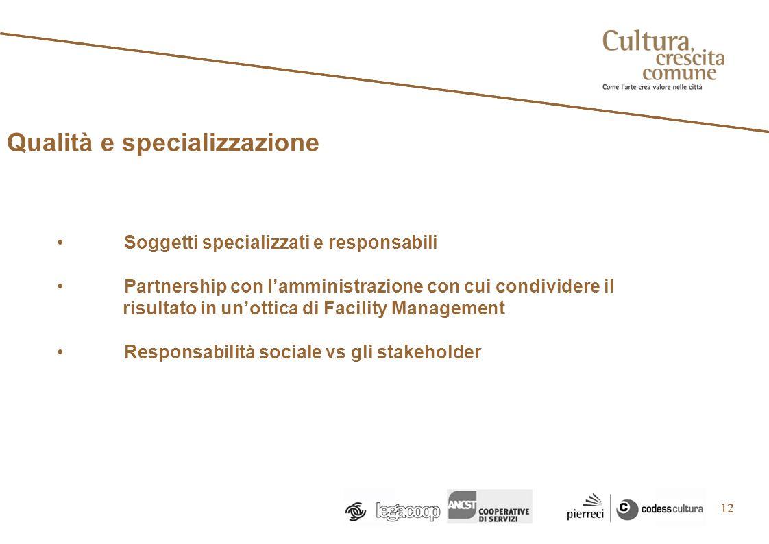 12 Soggetti specializzati e responsabili Partnership con lamministrazione con cui condividere il risultato in unottica di Facility Management Responsabilità sociale vs gli stakeholder Qualità e specializzazione 12