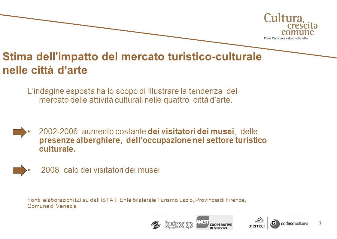 33 Stima dell impatto del mercato turistico-culturale nelle città d arte Lindagine esposta ha lo scopo di illustrare la tendenza del mercato delle attività culturali nelle quattro città darte.