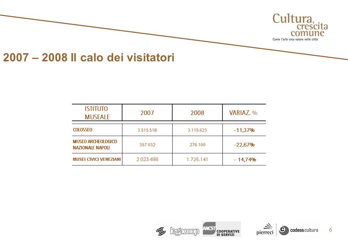 2007 – 2008 Il calo dei visitatori 6