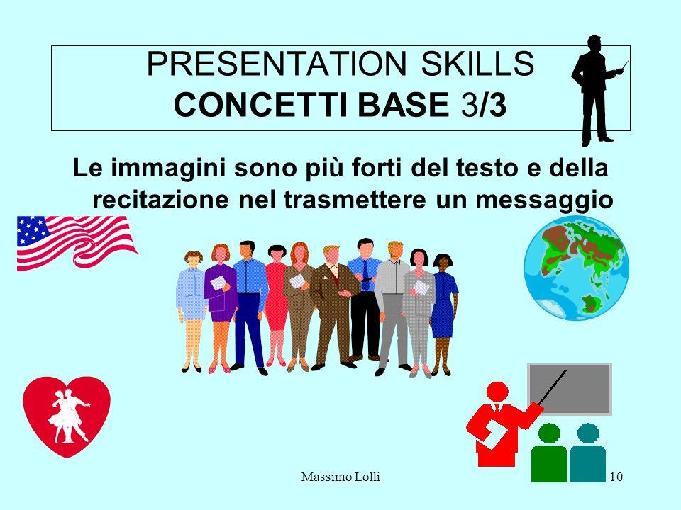 Massimo Lolli10 PRESENTATION SKILLS CONCETTI BASE 3/3 Le immagini sono più forti del testo e della recitazione nel trasmettere un messaggio