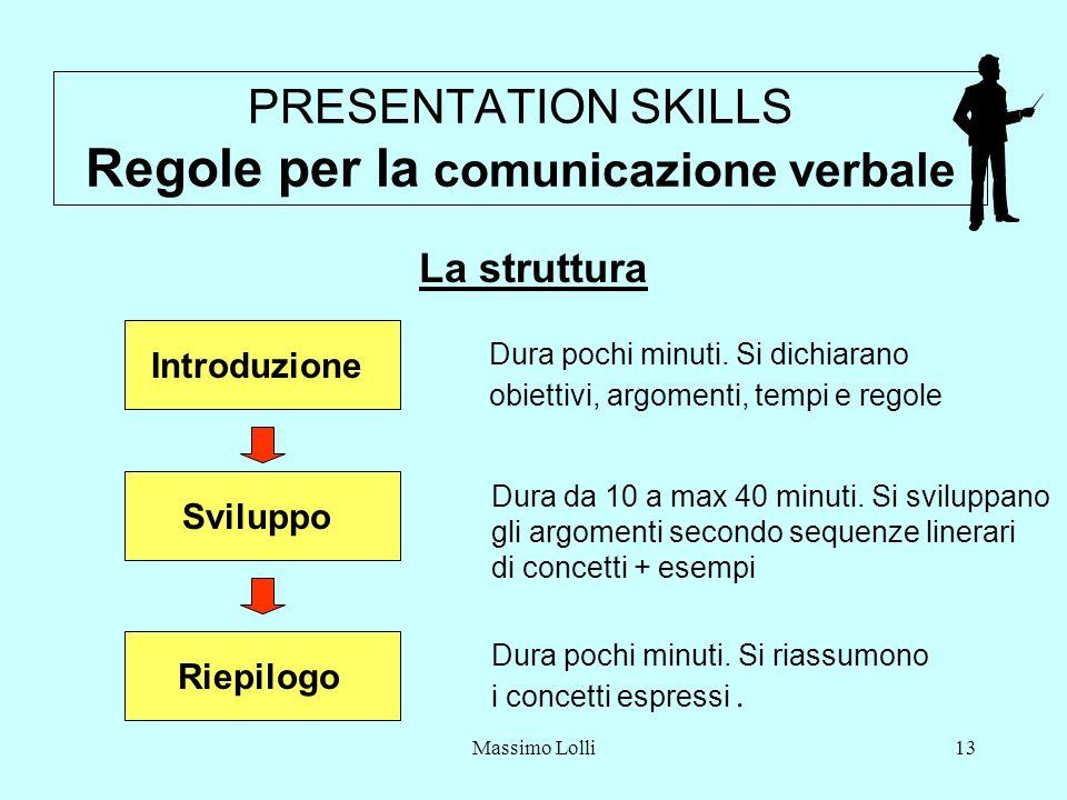 Massimo Lolli13 PRESENTATION SKILLS Regole per la comunicazione verbale La struttura Introduzione Sviluppo Riepilogo Dura pochi minuti.