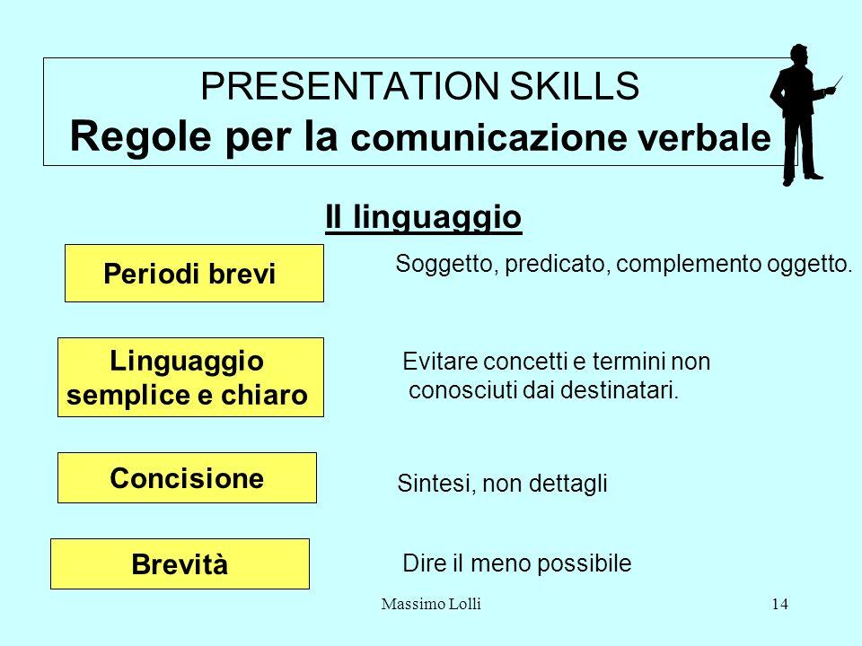 Massimo Lolli14 PRESENTATION SKILLS Regole per la comunicazione verbale Il linguaggio Periodi brevi Linguaggio semplice e chiaro Concisione Soggetto, predicato, complemento oggetto.