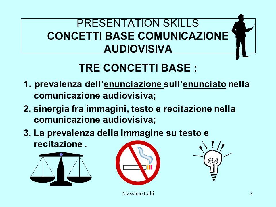 Massimo Lolli3 PRESENTATION SKILLS CONCETTI BASE COMUNICAZIONE AUDIOVISIVA TRE CONCETTI BASE : 1.