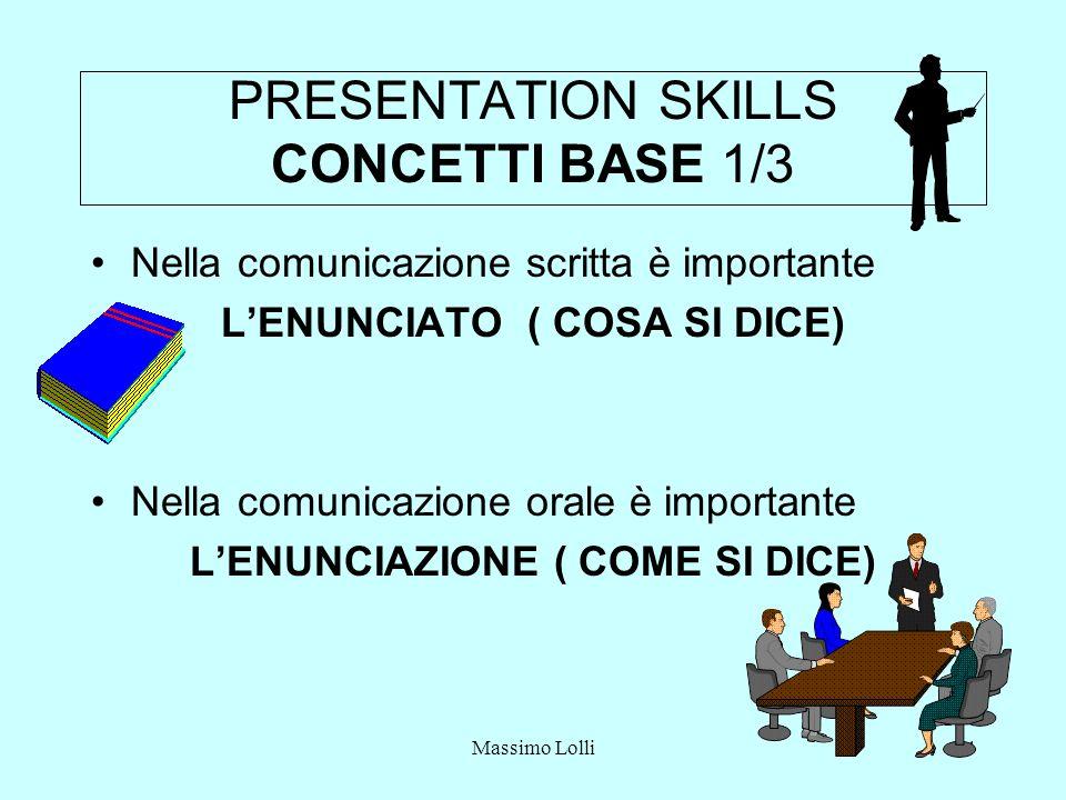 Massimo Lolli4 PRESENTATION SKILLS CONCETTI BASE 1/3 Nella comunicazione scritta è importante LENUNCIATO ( COSA SI DICE) Nella comunicazione orale è importante LENUNCIAZIONE ( COME SI DICE)