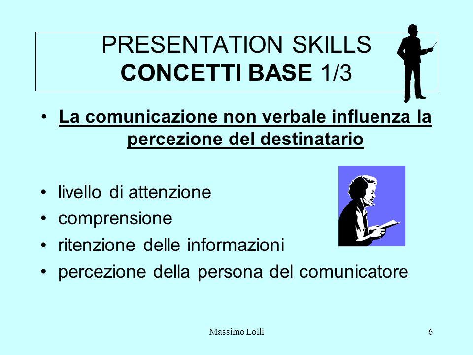 Massimo Lolli6 PRESENTATION SKILLS CONCETTI BASE 1/3 La comunicazione non verbale influenza la percezione del destinatario livello di attenzione comprensione ritenzione delle informazioni percezione della persona del comunicatore