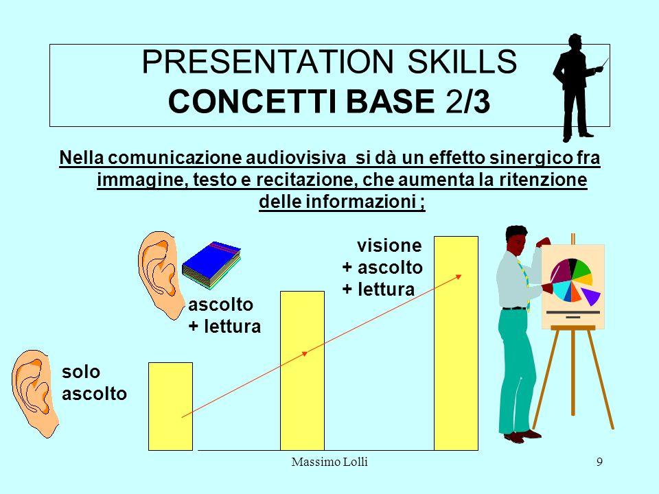 Massimo Lolli9 PRESENTATION SKILLS CONCETTI BASE 2/3 Nella comunicazione audiovisiva si dà un effetto sinergico fra immagine, testo e recitazione, che aumenta la ritenzione delle informazioni ; solo ascolto ascolto + lettura visione + ascolto + lettura