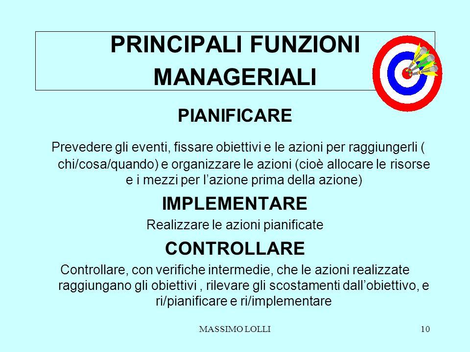 MASSIMO LOLLI10 PRINCIPALI FUNZIONI MANAGERIALI PIANIFICARE Prevedere gli eventi, fissare obiettivi e le azioni per raggiungerli ( chi/cosa/quando) e