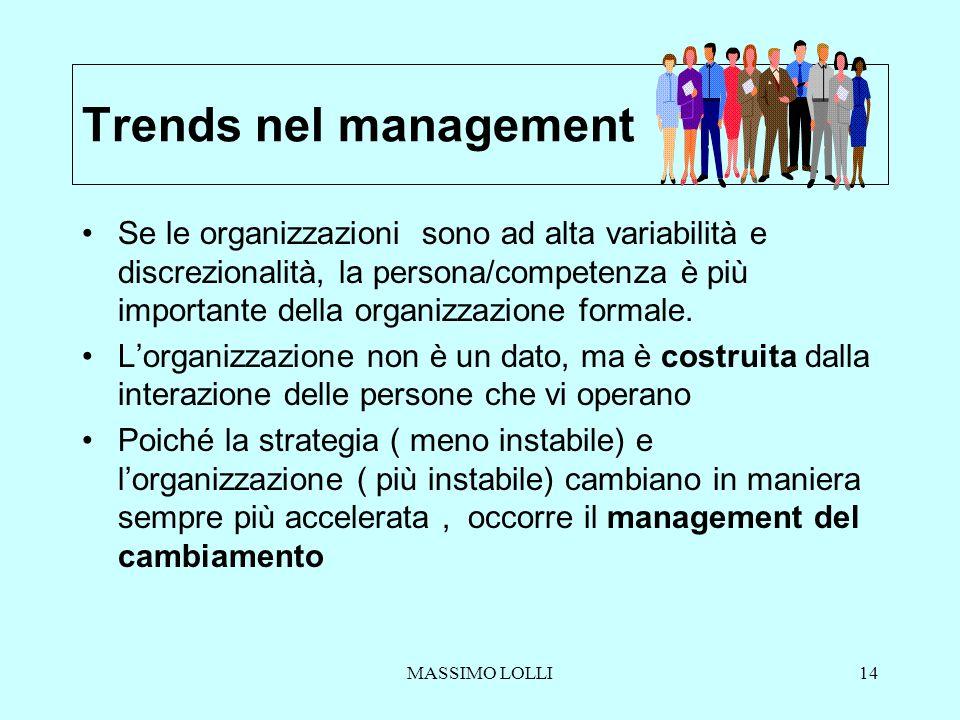 MASSIMO LOLLI14 Trends nel management Se le organizzazioni sono ad alta variabilità e discrezionalità, la persona/competenza è più importante della or