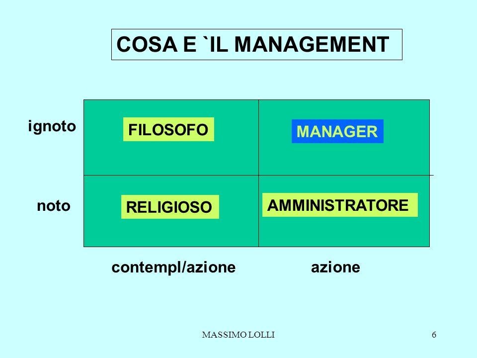 MASSIMO LOLLI6 azione contempl/azione ignoto noto RELIGIOSO FILOSOFO AMMINISTRATORE MANAGER COSA E `IL MANAGEMENT