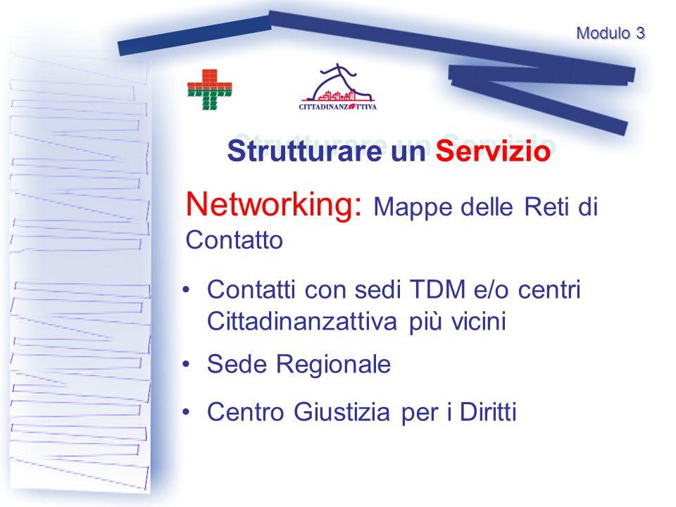 Modulo 3 Networking: Mappe delle Reti di Contatto Strutturare un Servizio Contatti con sedi TDM e/o centri Cittadinanzattiva più vicini Sede Regionale Centro Giustizia per i Diritti