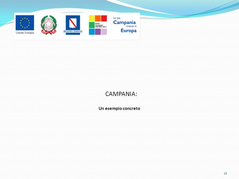 CAMPANIA: Un esempio concreto 21