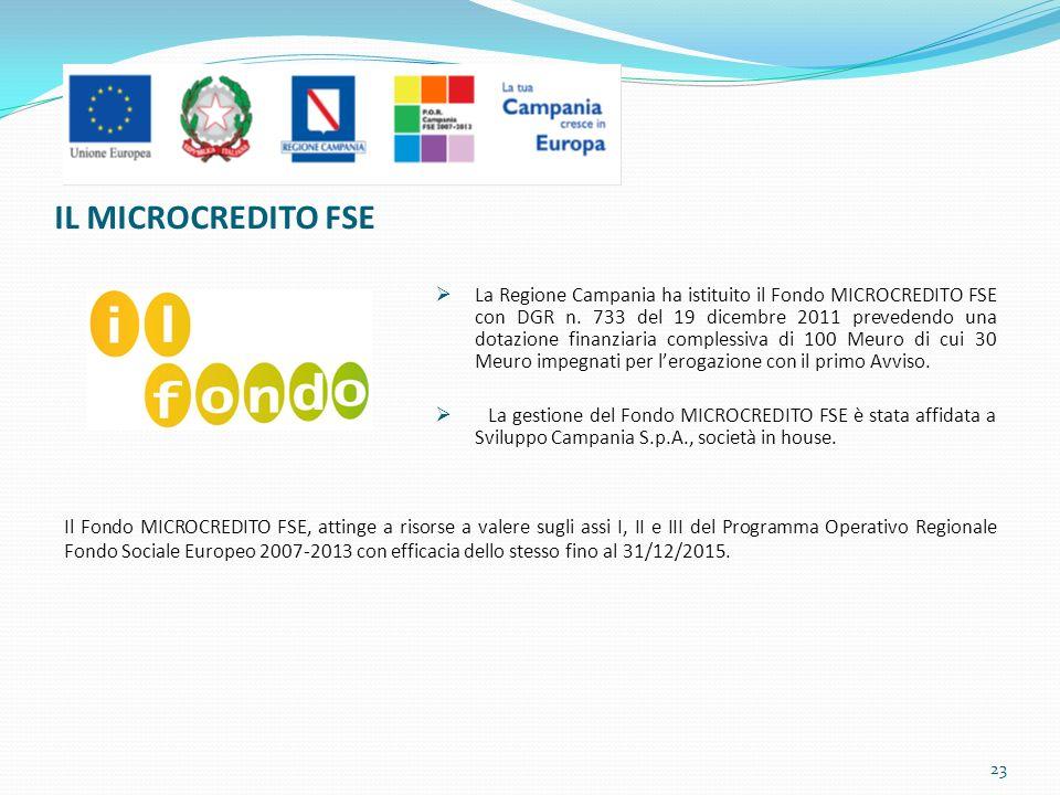IL MICROCREDITO FSE La Regione Campania ha istituito il Fondo MICROCREDITO FSE con DGR n.