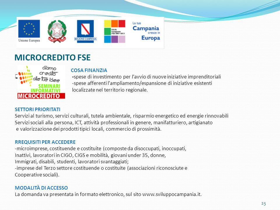 MICROCREDITO FSE COSA FINANZIA -spese di investimento per lavvio di nuove iniziative imprenditoriali -spese afferenti lampliamento/espansione di iniziative esistenti localizzate nel territorio regionale.