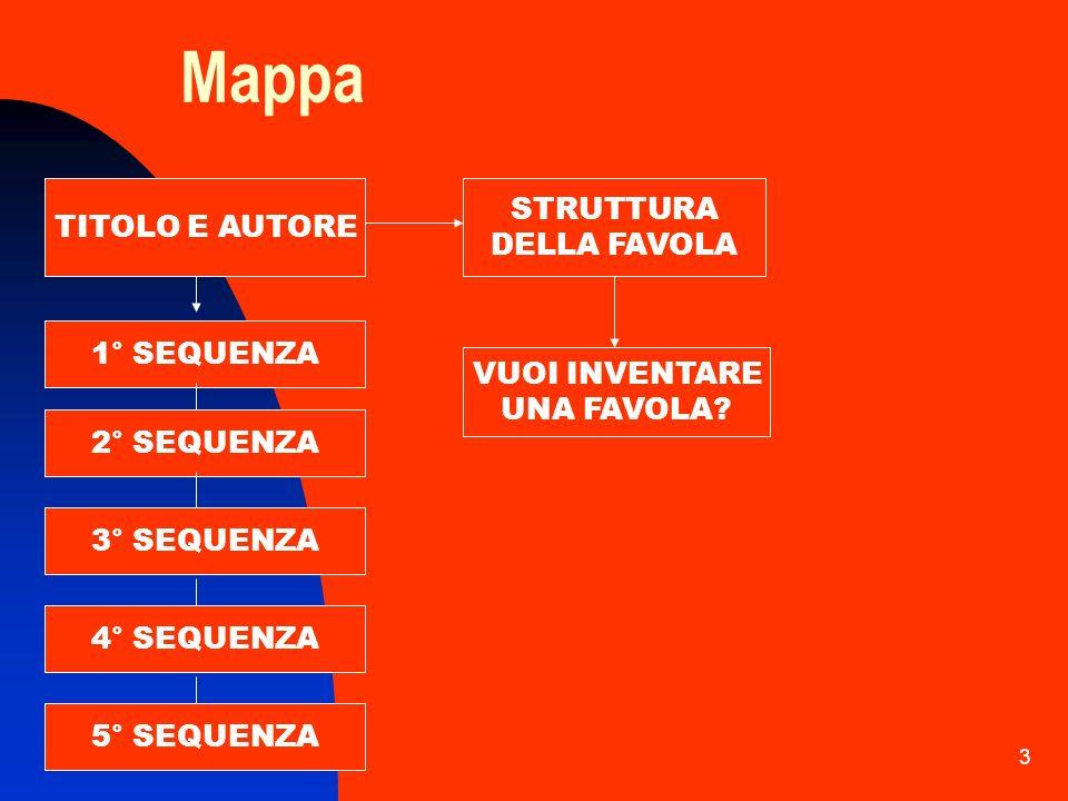 3 Mappa TITOLO E AUTORE STRUTTURA DELLA FAVOLA VUOI INVENTARE UNA FAVOLA.