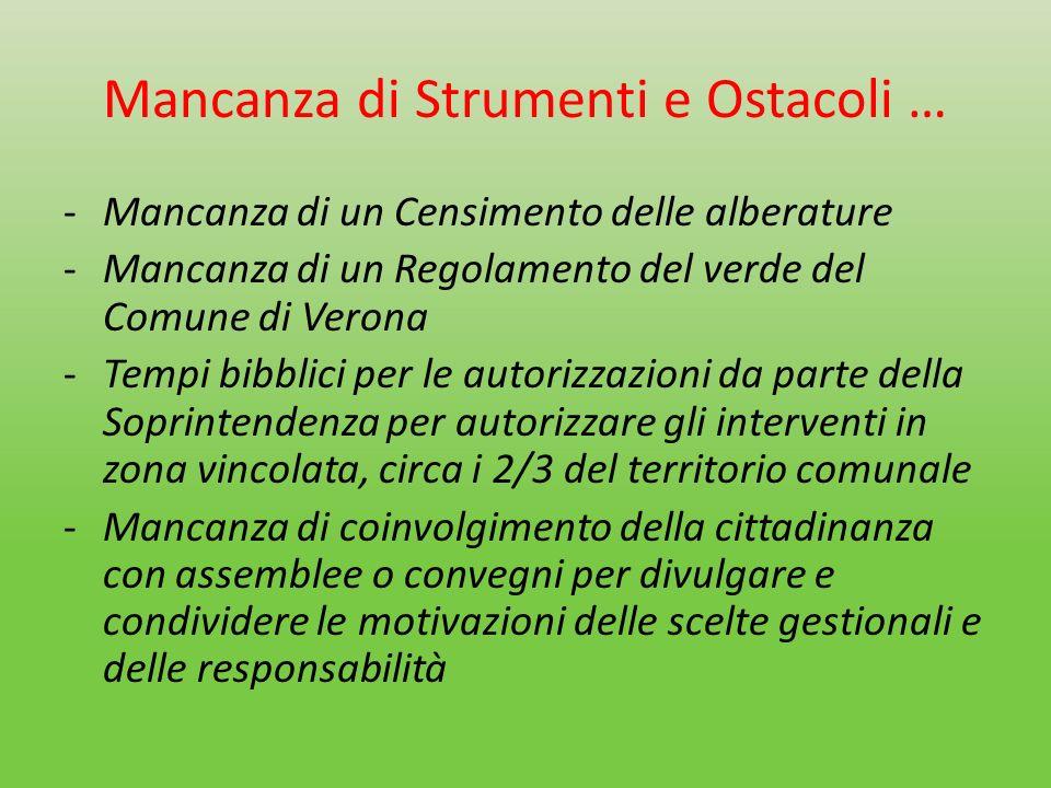 Mancanza di Strumenti e Ostacoli … -Mancanza di un Censimento delle alberature -Mancanza di un Regolamento del verde del Comune di Verona -Tempi bibbl