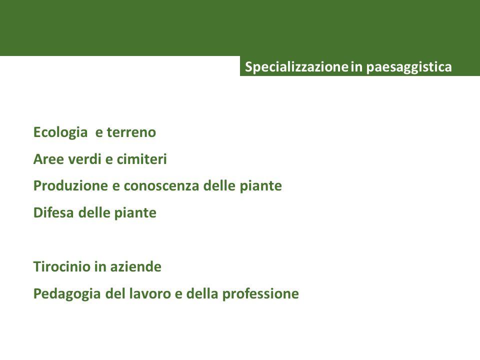 VIELEN DANK Specializzazione in paesaggistica Ecologia e terreno Aree verdi e cimiteri Produzione e conoscenza delle piante Difesa delle piante Tiroci