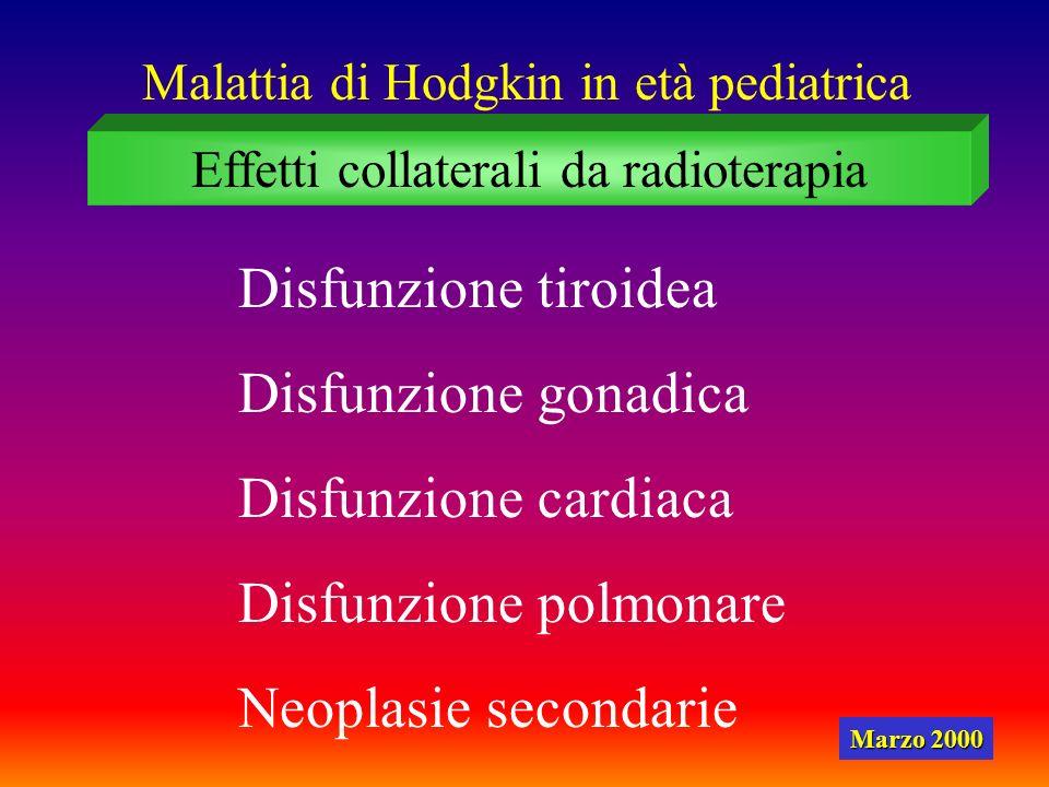 Malattia di Hodgkin in età pediatrica Effetti collaterali da radioterapia Marzo 2000 Disfunzione tiroidea Disfunzione gonadica Disfunzione cardiaca Disfunzione polmonare Neoplasie secondarie
