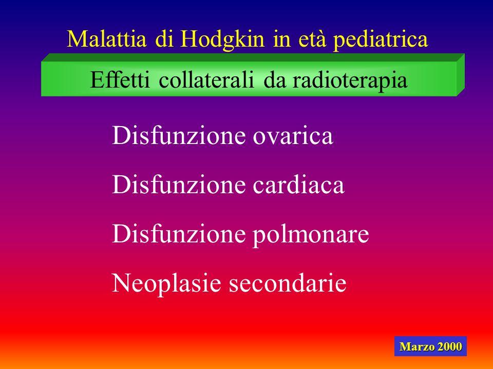 Malattia di Hodgkin in età pediatrica Effetti collaterali da radioterapia Marzo 2000 Disfunzione ovarica Disfunzione cardiaca Disfunzione polmonare Neoplasie secondarie