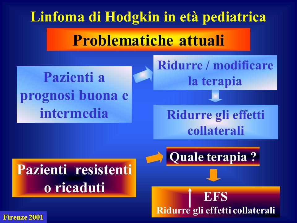 Linfoma di Hodgkin in età pediatrica Problematiche attuali Pazienti resistenti o ricaduti Quale terapia ? EFS Ridurre gli effetti collaterali Pazienti