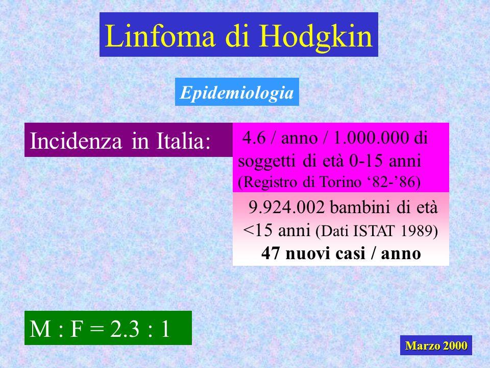 Linfoma di Hodgkin in età pediatrica Problematiche attuali Pazienti resistenti o ricaduti Quale terapia .