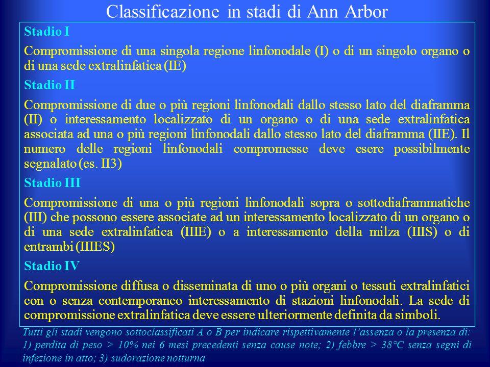 Strategia terapeutica in Italia 1983 - 2004 Ottobre 2004 Linfoma di Hodgkin in età pediatrica