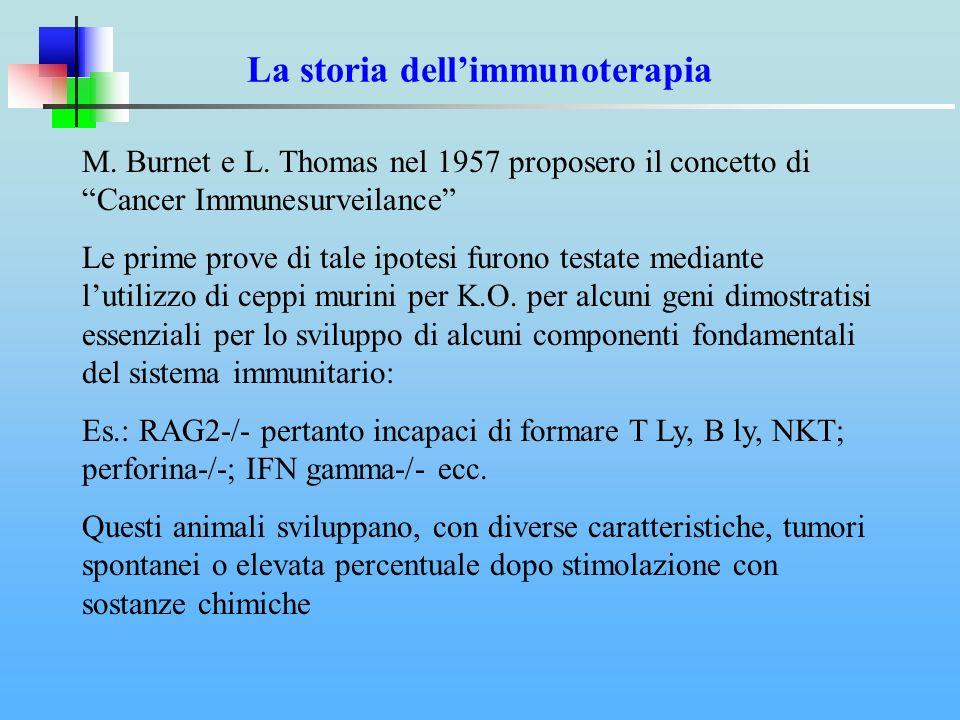 La storia dellimmunoterapia M. Burnet e L. Thomas nel 1957 proposero il concetto di Cancer Immunesurveilance Le prime prove di tale ipotesi furono tes