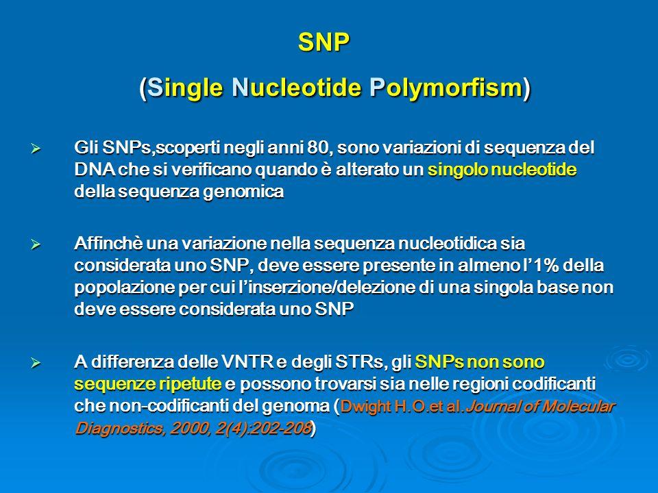 SNP (Single Nucleotide Polymorfism) Gli SNPs,scoperti negli anni 80, sono variazioni di sequenza del DNA che si verificano quando è alterato un singolo nucleotide della sequenza genomica Gli SNPs,scoperti negli anni 80, sono variazioni di sequenza del DNA che si verificano quando è alterato un singolo nucleotide della sequenza genomica Affinchè una variazione nella sequenza nucleotidica sia considerata uno SNP, deve essere presente in almeno l1% della popolazione per cui linserzione/delezione di una singola base non deve essere considerata uno SNP Affinchè una variazione nella sequenza nucleotidica sia considerata uno SNP, deve essere presente in almeno l1% della popolazione per cui linserzione/delezione di una singola base non deve essere considerata uno SNP A differenza delle VNTR e degli STRs, gli SNPs non sono sequenze ripetute e possono trovarsi sia nelle regioni codificanti che non-codificanti del genoma ( Dwight H.O.et al.Journal of Molecular Diagnostics, 2000, 2(4):202-208 ) A differenza delle VNTR e degli STRs, gli SNPs non sono sequenze ripetute e possono trovarsi sia nelle regioni codificanti che non-codificanti del genoma ( Dwight H.O.et al.Journal of Molecular Diagnostics, 2000, 2(4):202-208 )