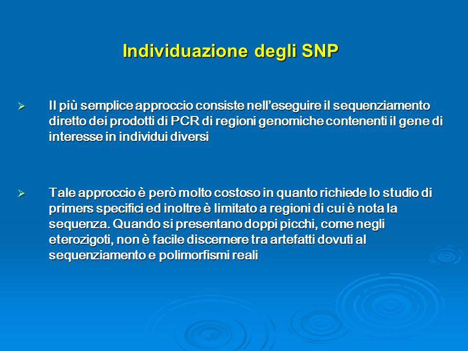 Individuazione degli SNP Il più semplice approccio consiste nelleseguire il sequenziamento diretto dei prodotti di PCR di regioni genomiche contenenti il gene di interesse in individui diversi Il più semplice approccio consiste nelleseguire il sequenziamento diretto dei prodotti di PCR di regioni genomiche contenenti il gene di interesse in individui diversi Tale approccio è però molto costoso in quanto richiede lo studio di primers specifici ed inoltre è limitato a regioni di cui è nota la sequenza.