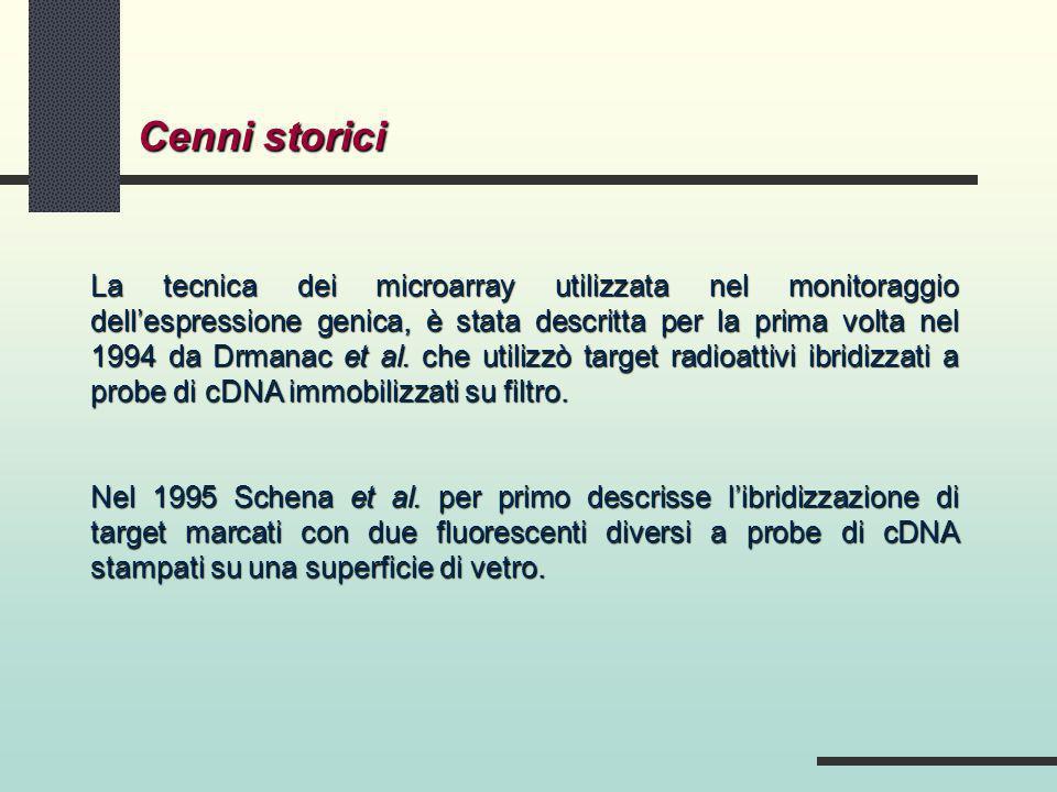 La tecnica dei microarray utilizzata nel monitoraggio dellespressione genica, è stata descritta per la prima volta nel 1994 da Drmanac et al. che util