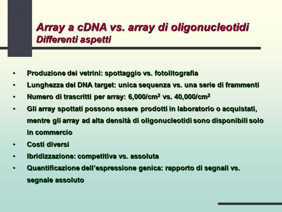 Produzione dei vetrini: spottaggio vs. fotolitografiaProduzione dei vetrini: spottaggio vs. fotolitografia Lunghezza del DNA target: unica sequenza vs