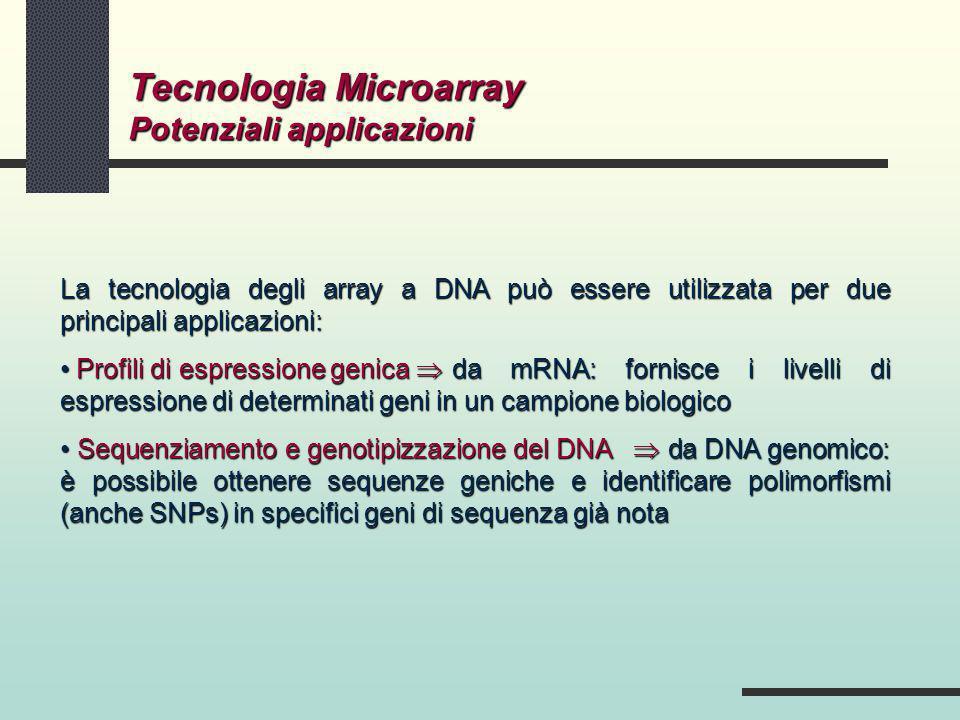 Tecnologia Microarray Potenziali applicazioni La tecnologia degli array a DNA può essere utilizzata per due principali applicazioni: Profili di espres