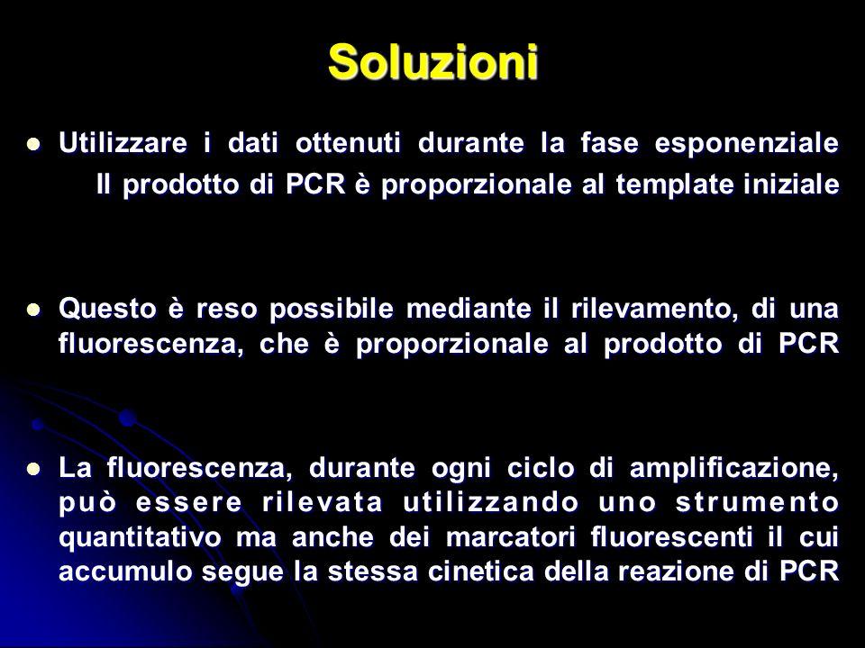 Soluzioni Utilizzare i dati ottenuti durante la fase esponenziale Utilizzare i dati ottenuti durante la fase esponenziale Il prodotto di PCR è proporzionale al template iniziale Questo è reso possibile mediante il rilevamento, di una fluorescenza, che è proporzionale al prodotto di PCR Questo è reso possibile mediante il rilevamento, di una fluorescenza, che è proporzionale al prodotto di PCR La fluorescenza, durante ogni ciclo di amplificazione, può essere rilevata utilizzando uno strumento quantitativo ma anche dei marcatori fluorescenti il cui accumulo segue la stessa cinetica della reazione di PCR La fluorescenza, durante ogni ciclo di amplificazione, può essere rilevata utilizzando uno strumento quantitativo ma anche dei marcatori fluorescenti il cui accumulo segue la stessa cinetica della reazione di PCR