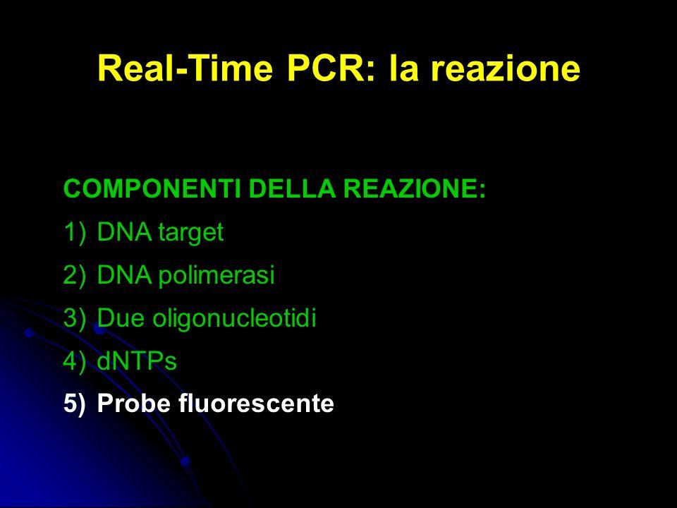 Real-Time PCR: la reazione COMPONENTI DELLA REAZIONE: 1)DNA target 2)DNA polimerasi 3)Due oligonucleotidi 4)dNTPs 5)Probe fluorescente