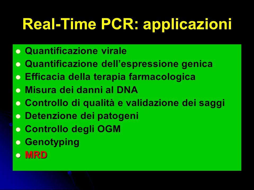 Real-Time PCR: applicazioni Quantificazione virale Quantificazione dellespressione genica Efficacia della terapia farmacologica Misura dei danni al DNA Controllo di qualità e validazione dei saggi Detenzione dei patogeni Controllo degli OGM Genotyping MRD MRD