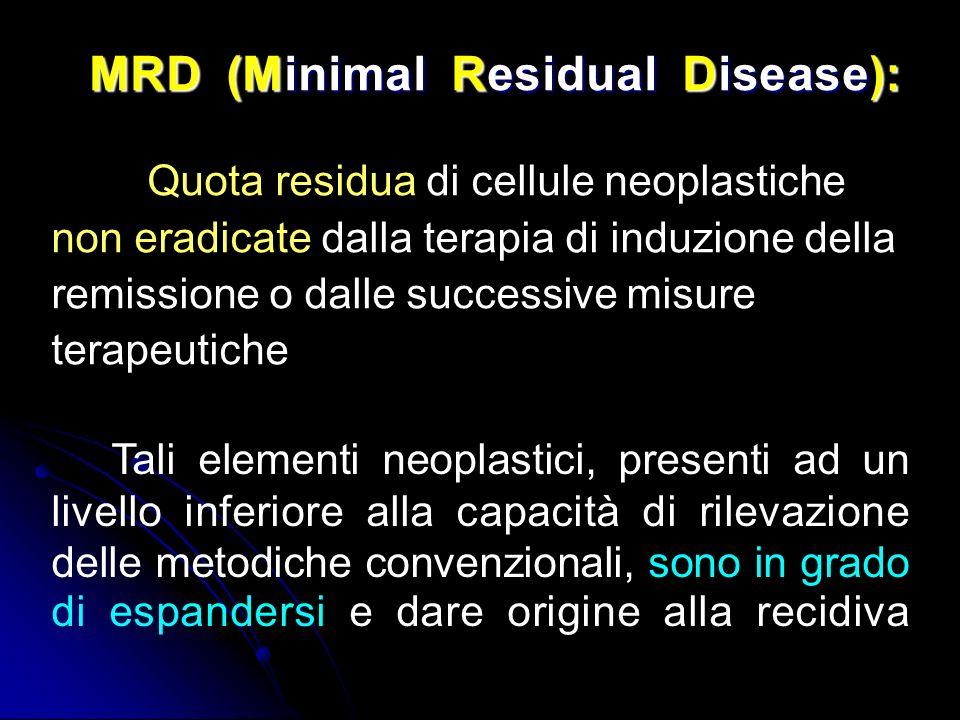 Tali elementi neoplastici, presenti ad un livello inferiore alla capacità di rilevazione delle metodiche convenzionali, sono in grado di espandersi e dare origine alla recidiva Quota residua di cellule neoplastiche non eradicate dalla terapia di induzione della remissione o dalle successive misure terapeutiche MRD (Minimal Residual Disease):