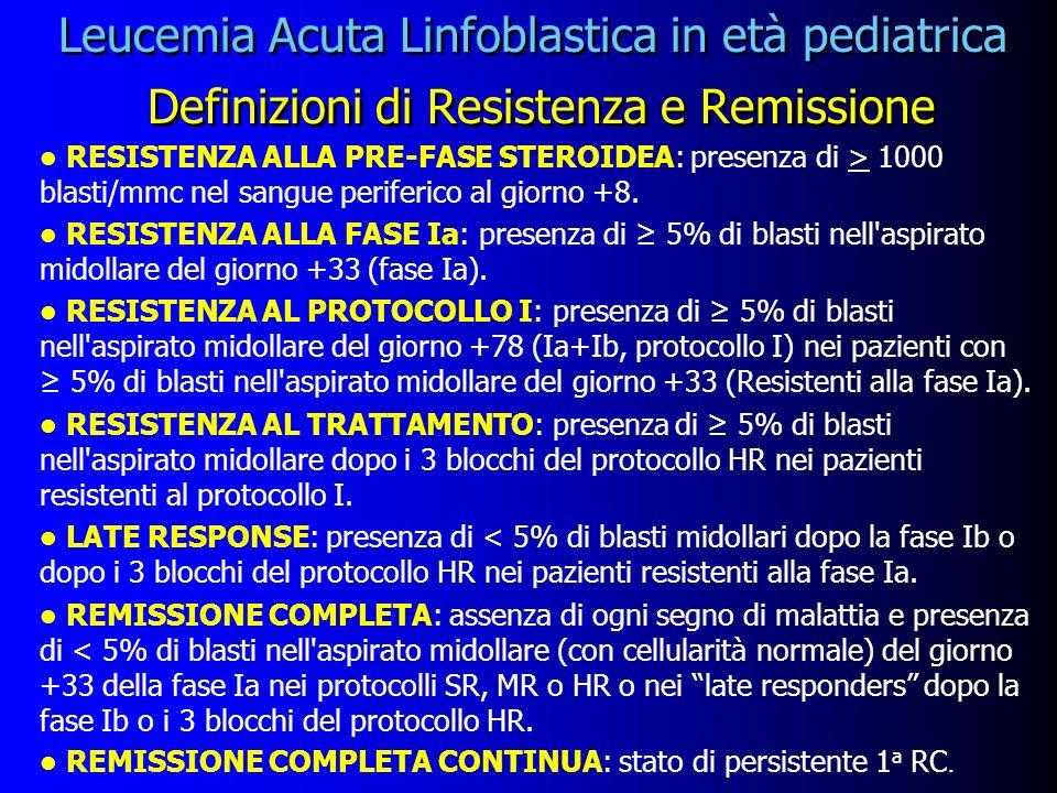Leucemia Acuta Linfoblastica in età pediatrica Definizioni di Resistenza e Remissione l RESISTENZA ALLA PRE-FASE STEROIDEA: presenza di > 1000 blasti/