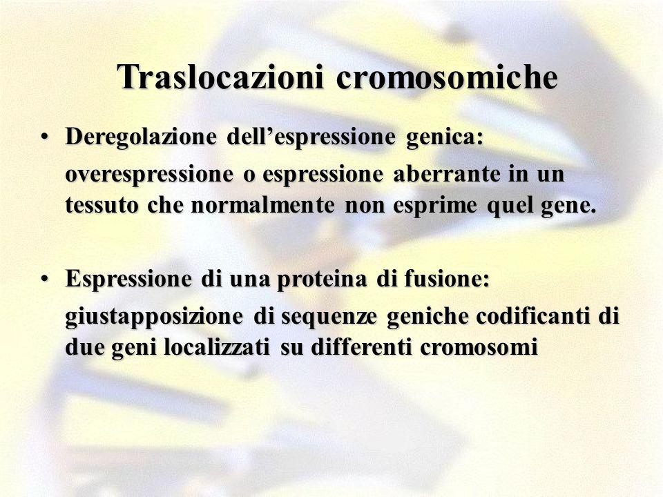 Deregolazione dellespressione genica:Deregolazione dellespressione genica: overespressione o espressione aberrante in un tessuto che normalmente non e