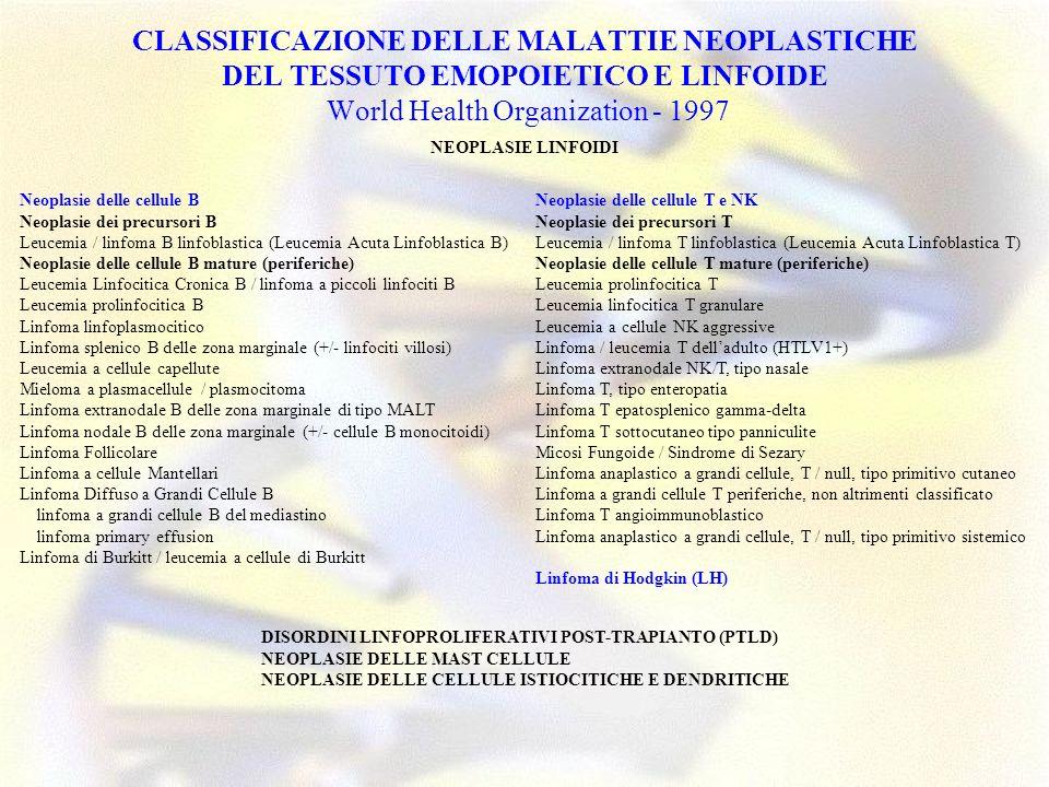 CLASSIFICAZIONE DELLE MALATTIE NEOPLASTICHE DEL TESSUTO EMOPOIETICO E LINFOIDE World Health Organization - 1997 NEOPLASIE LINFOIDI Neoplasie delle cel