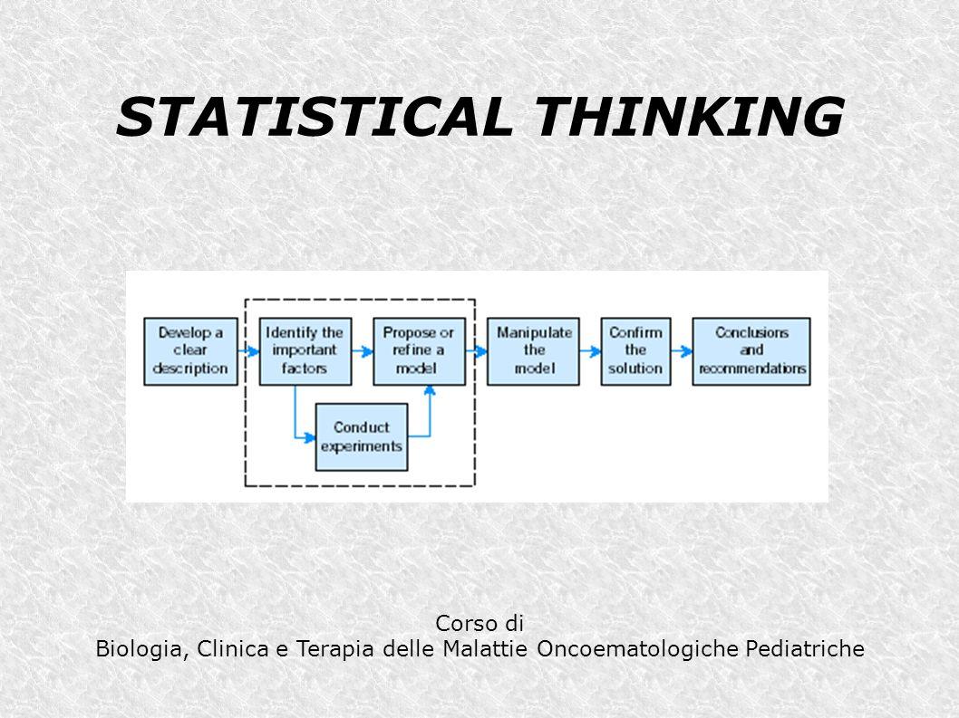 STATISTICAL THINKING Corso di Biologia, Clinica e Terapia delle Malattie Oncoematologiche Pediatriche