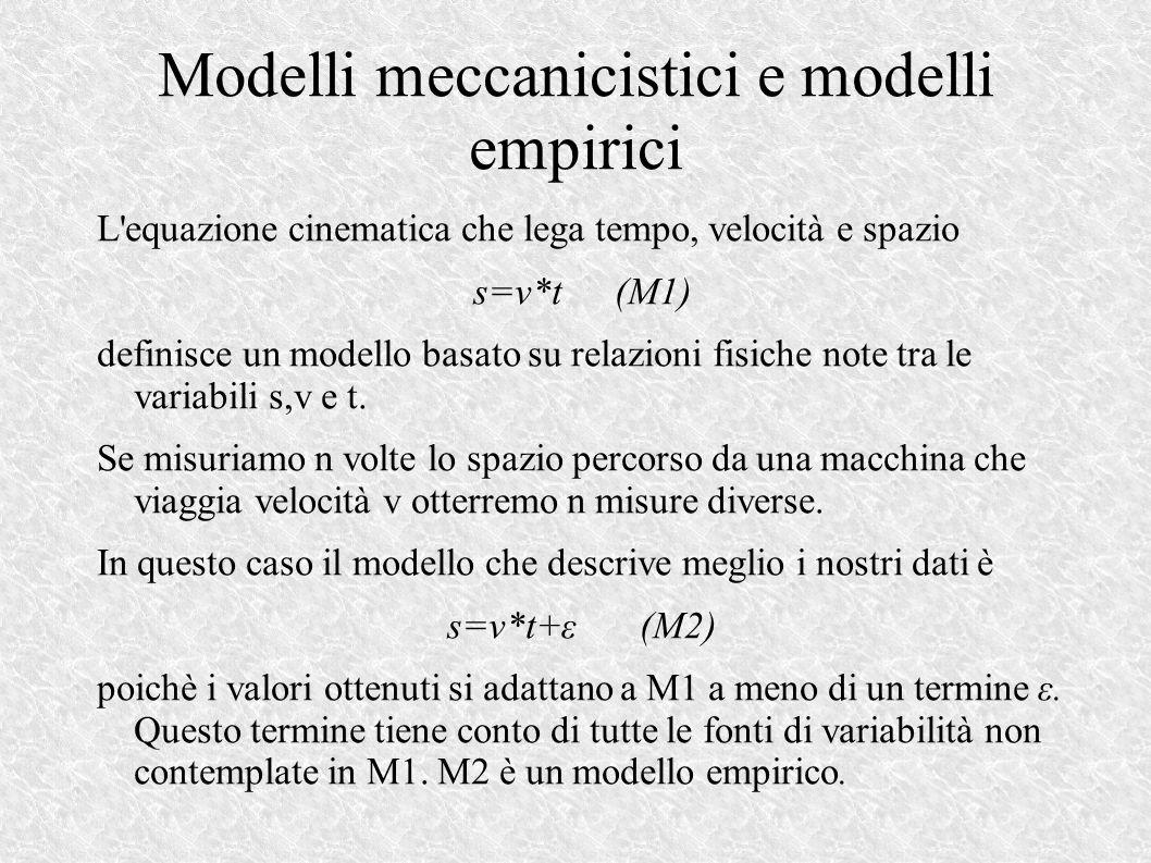 Modelli meccanicistici e modelli empirici L equazione cinematica che lega tempo, velocità e spazio s=v*t(M1) definisce un modello basato su relazioni fisiche note tra le variabili s,v e t.