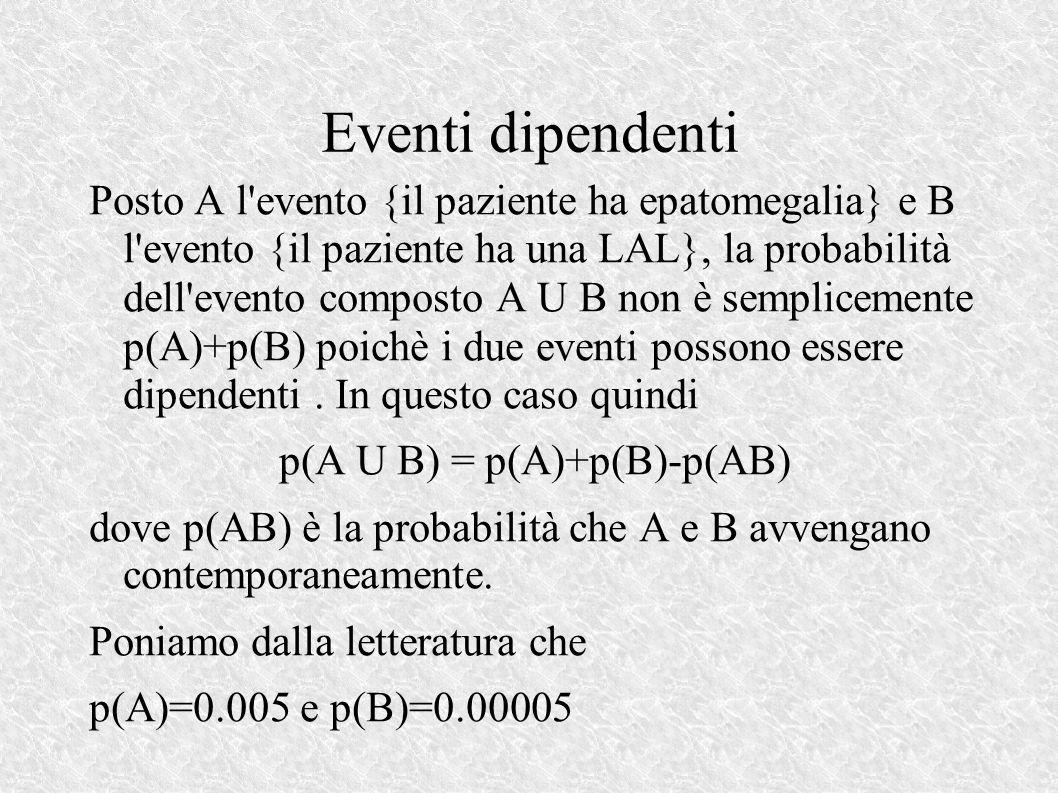 Eventi dipendenti Posto A l evento {il paziente ha epatomegalia} e B l evento {il paziente ha una LAL}, la probabilità dell evento composto A U B non è semplicemente p(A)+p(B) poichè i due eventi possono essere dipendenti.