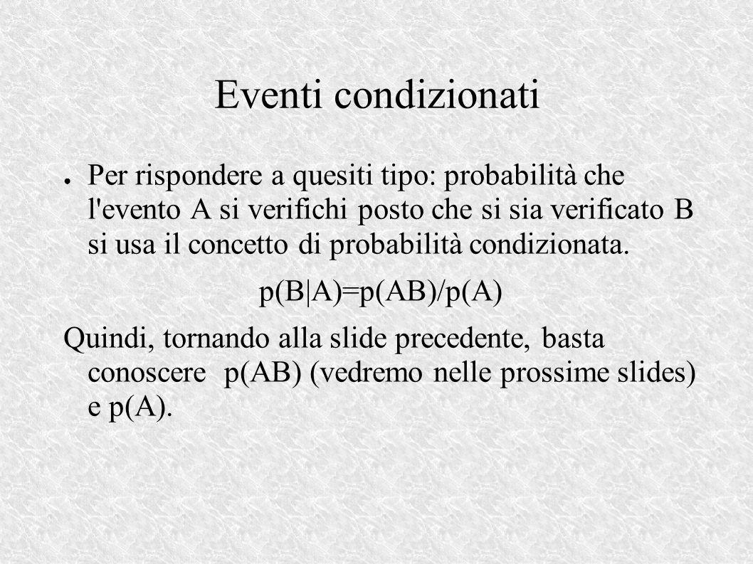Eventi condizionati Per rispondere a quesiti tipo: probabilità che l evento A si verifichi posto che si sia verificato B si usa il concetto di probabilità condizionata.