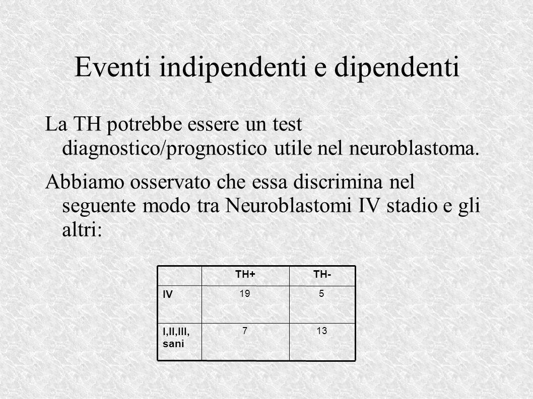Eventi indipendenti e dipendenti La TH potrebbe essere un test diagnostico/prognostico utile nel neuroblastoma.