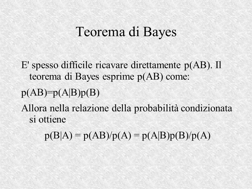 Teorema di Bayes E spesso difficile ricavare direttamente p(AB).