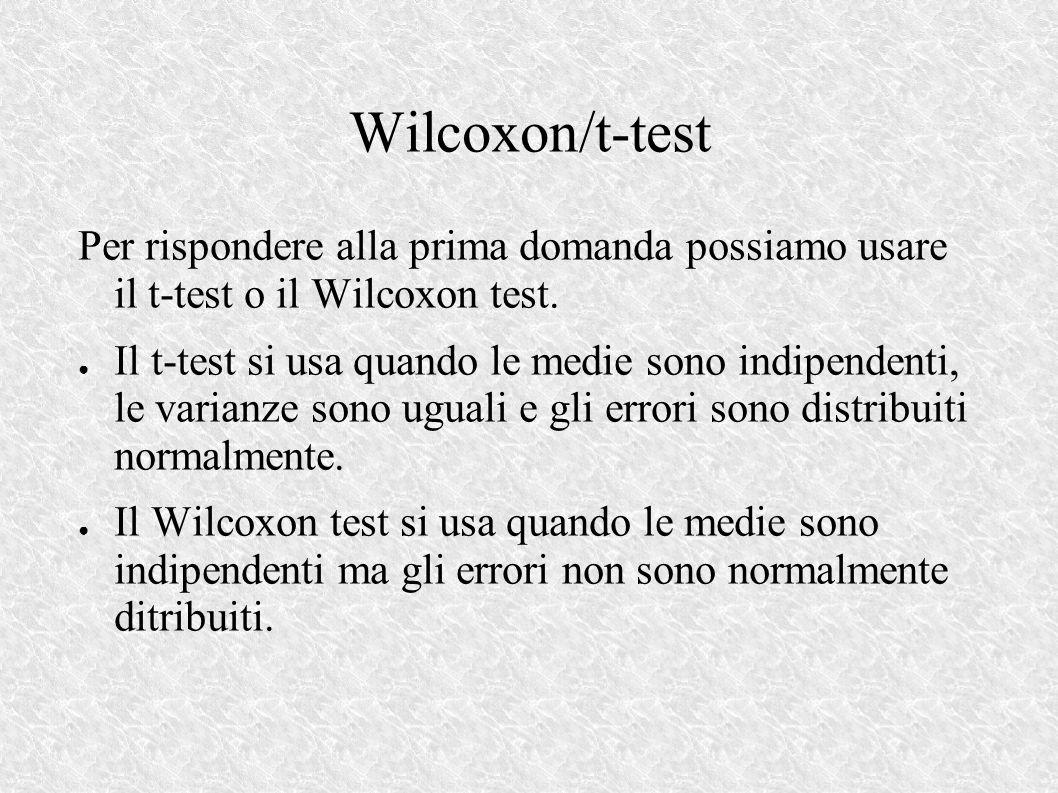 Wilcoxon/t-test Per rispondere alla prima domanda possiamo usare il t-test o il Wilcoxon test.
