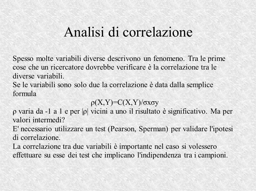 Analisi di correlazione Spesso molte variabili diverse descrivono un fenomeno.