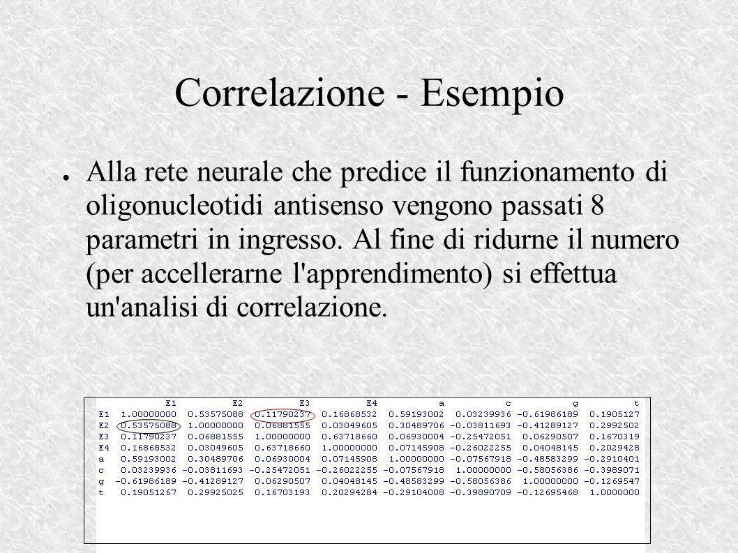 Correlazione - Esempio Alla rete neurale che predice il funzionamento di oligonucleotidi antisenso vengono passati 8 parametri in ingresso.